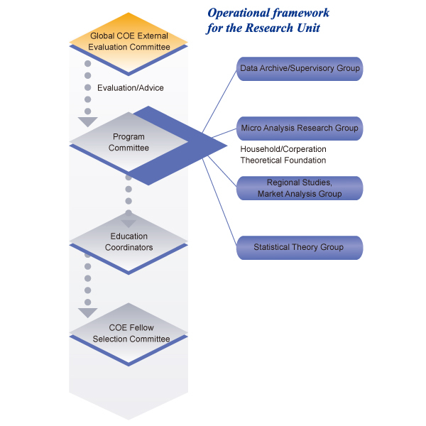 empirical research 1 what are empirical research articles empirical research is defined as research based on observed and measured phenomena it is research that derives knowledge from actual experience rather than from theory or belief.